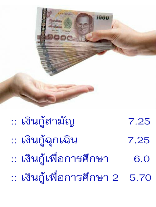 อัตราดอกเบี้ยเงินกู้